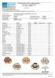 Πιστοποιητικό - Macaron (μακαρόν) χωρίς γλουτένη